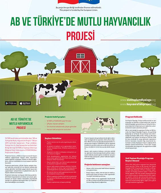 Mutlu Hayvancılık Projesi Posteri